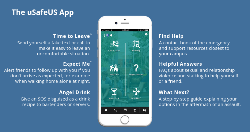 The uSafeApp